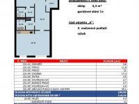 Prodej bytu 3+kk v osobním vlastnictví 115 m², Slaný