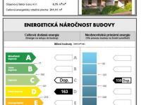 energ. štítek (Prodej domu v osobním vlastnictví 186 m², Praha 6 - Suchdol)