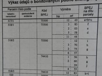 Prodej pozemku 1144 m², Petrov nad Desnou