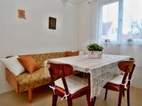 Rodinný dům Trhové Sviny (Prodej domu v osobním vlastnictví 130 m², Trhové Sviny)