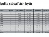Prodej komerčního objektu 767 m², Radomyšl