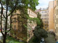 Pronájem bytu 3+1 v osobním vlastnictví 107 m², Praha 1 - Nové Město